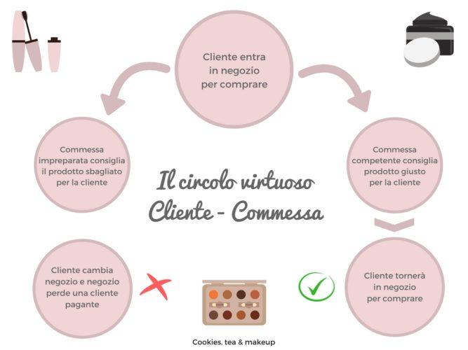 cliente_commessa2