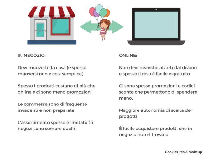 negozio_online